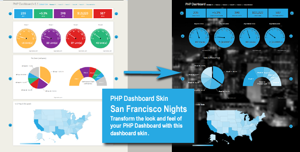 ✨PHP Dashboard Skin (San Francisco Nights) Nulled