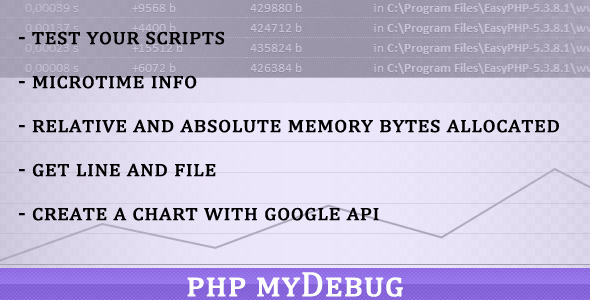 ✌PHP My Debug Nulled