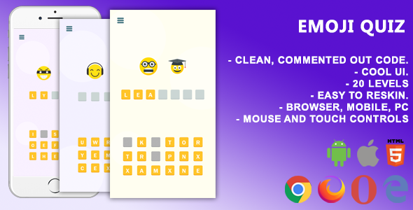 ✌Emoji Quiz. Mobile, Html5 Game .c3p (Construct 3) Nulled