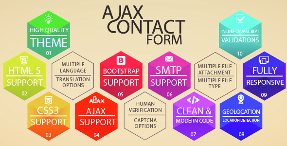 ✨Ajax Contact Form Nulled